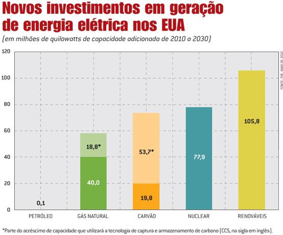 Grafico_Clima