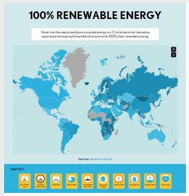 Imagem que leva ao gráfico interativo da campanha 100. sobre a projeção da matriz energética ao redor do mundo.